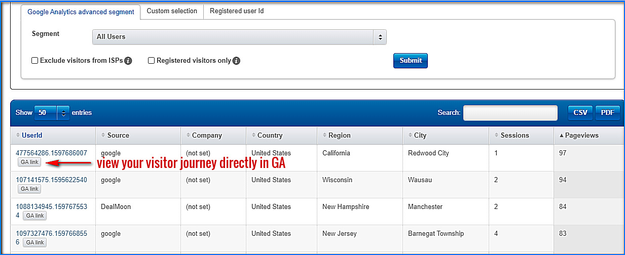 view visitor journey in GA